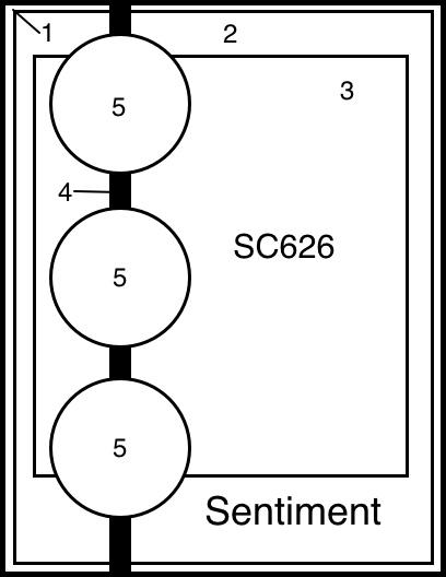 sketch-sc626
